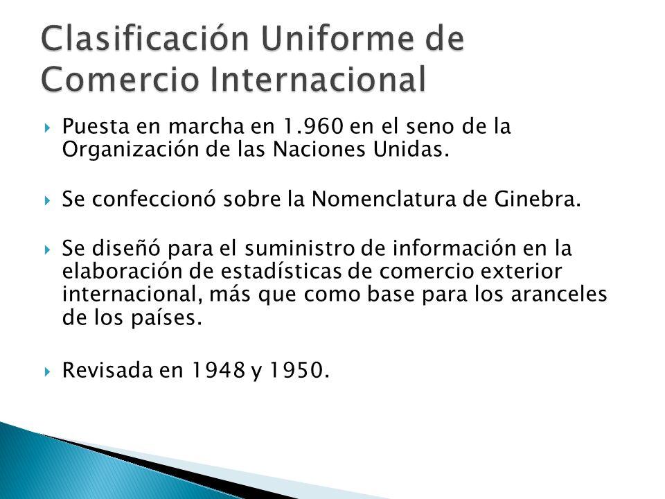 Puesta en marcha en 1.960 en el seno de la Organización de las Naciones Unidas. Se confeccionó sobre la Nomenclatura de Ginebra. Se diseñó para el sum