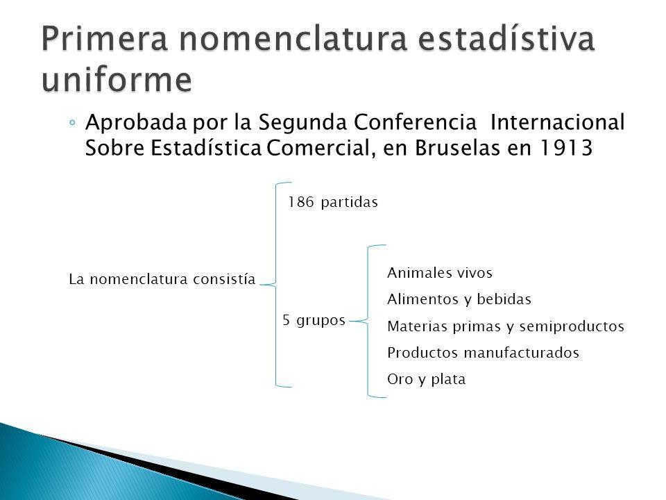 Aprobada por la Segunda Conferencia Internacional Sobre Estadística Comercial, en Bruselas en 1913 186 partidas La nomenclatura consistía 5 grupos Ani