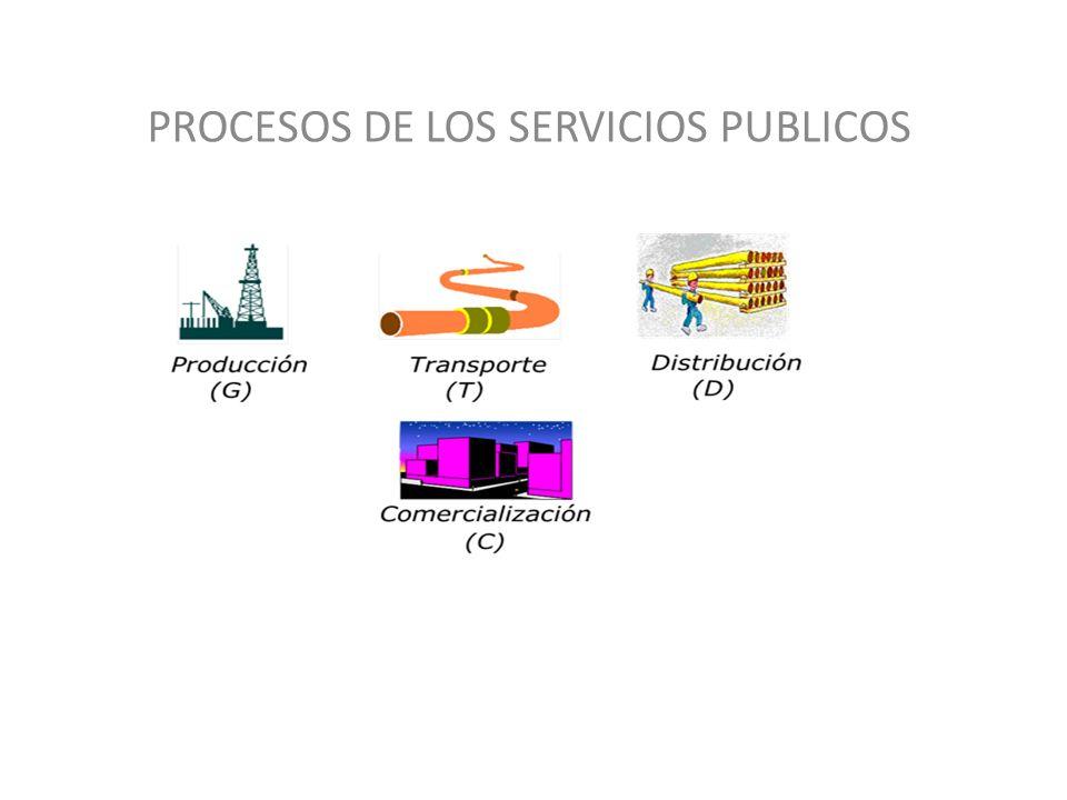 Los primeros pasos Información del cliente y dirección del predio.
