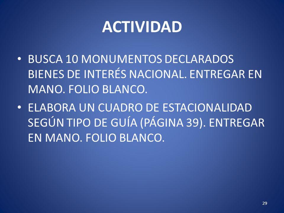 ACTIVIDAD BUSCA 10 MONUMENTOS DECLARADOS BIENES DE INTERÉS NACIONAL. ENTREGAR EN MANO. FOLIO BLANCO. ELABORA UN CUADRO DE ESTACIONALIDAD SEGÚN TIPO DE