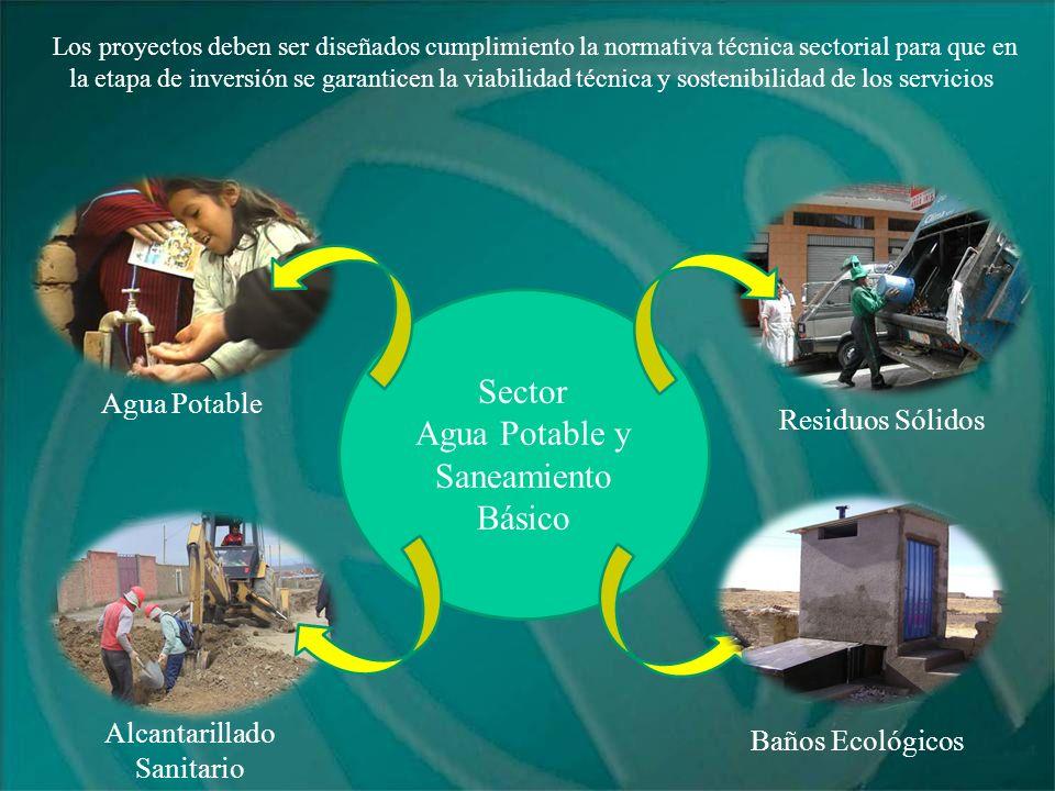 Sector Agua Potable y Saneamiento Básico Agua Potable Alcantarillado Sanitario Residuos Sólidos Los proyectos deben ser diseñados cumplimiento la norm