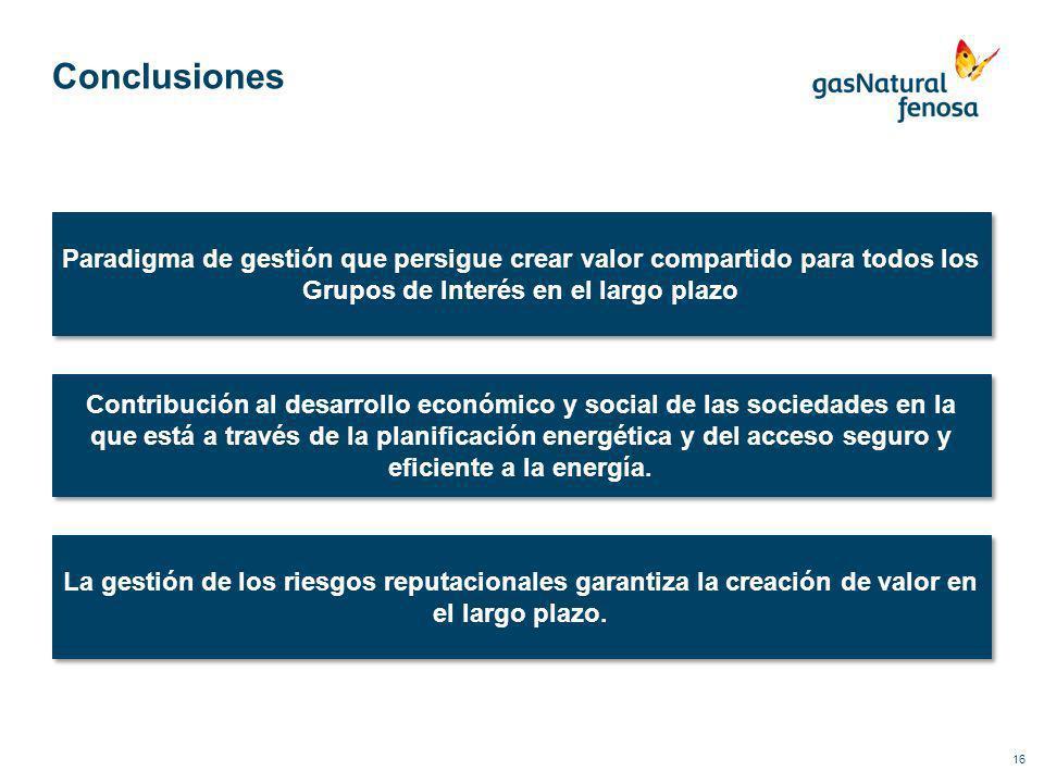 Conclusiones 16 Paradigma de gestión que persigue crear valor compartido para todos los Grupos de Interés en el largo plazo Contribución al desarrollo