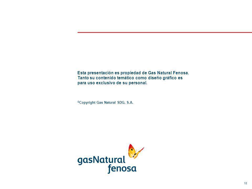 18 Esta presentación es propiedad de Gas Natural Fenosa. Tanto su contenido temático como diseño gráfico es para uso exclusivo de su personal. © Copyr