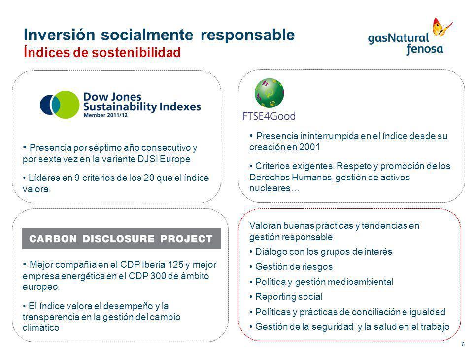 Inversión socialmente responsable 6 Índices de sostenibilidad Presencia por séptimo año consecutivo y por sexta vez en la variante DJSI Europe Líderes