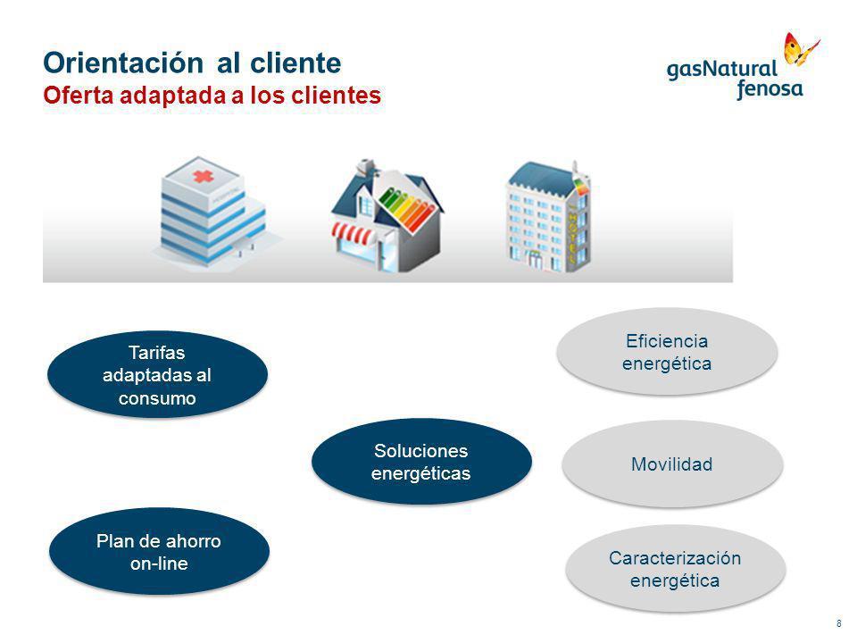 8 Orientación al cliente Oferta adaptada a los clientes Tarifas adaptadas al consumo Plan de ahorro on-line Soluciones energéticas Eficiencia energéti