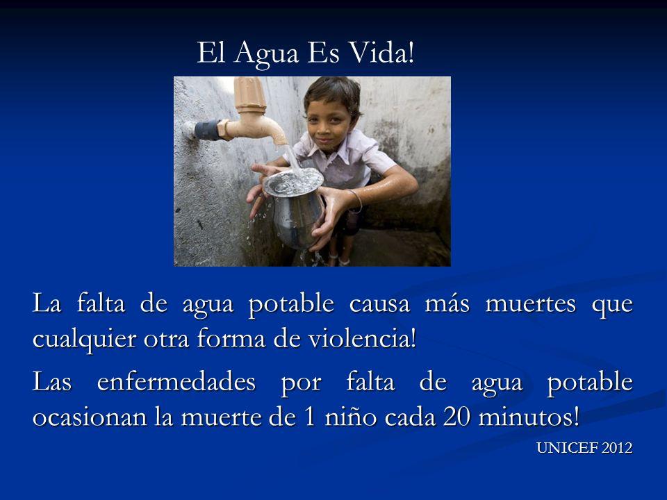 La falta de agua potable causa más muertes que cualquier otra forma de violencia! Las enfermedades por falta de agua potable ocasionan la muerte de 1