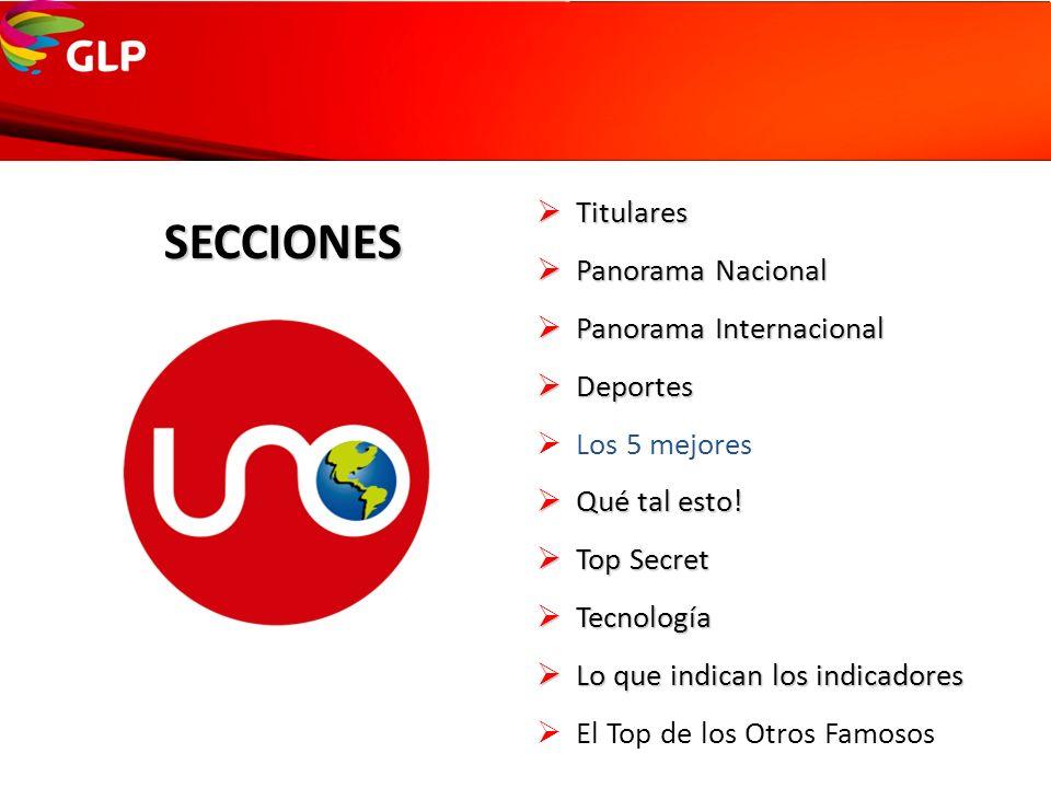 SECCIONES Titulares Titulares Panorama Nacional Panorama Nacional Panorama Internacional Panorama Internacional Deportes Deportes Los 5 mejores Qué ta