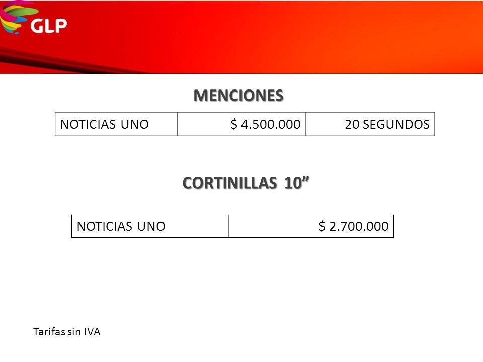 MENCIONES NOTICIAS UNO$ 4.500.00020 SEGUNDOS CORTINILLAS 10 NOTICIAS UNO$ 2.700.000 Tarifas sin IVA