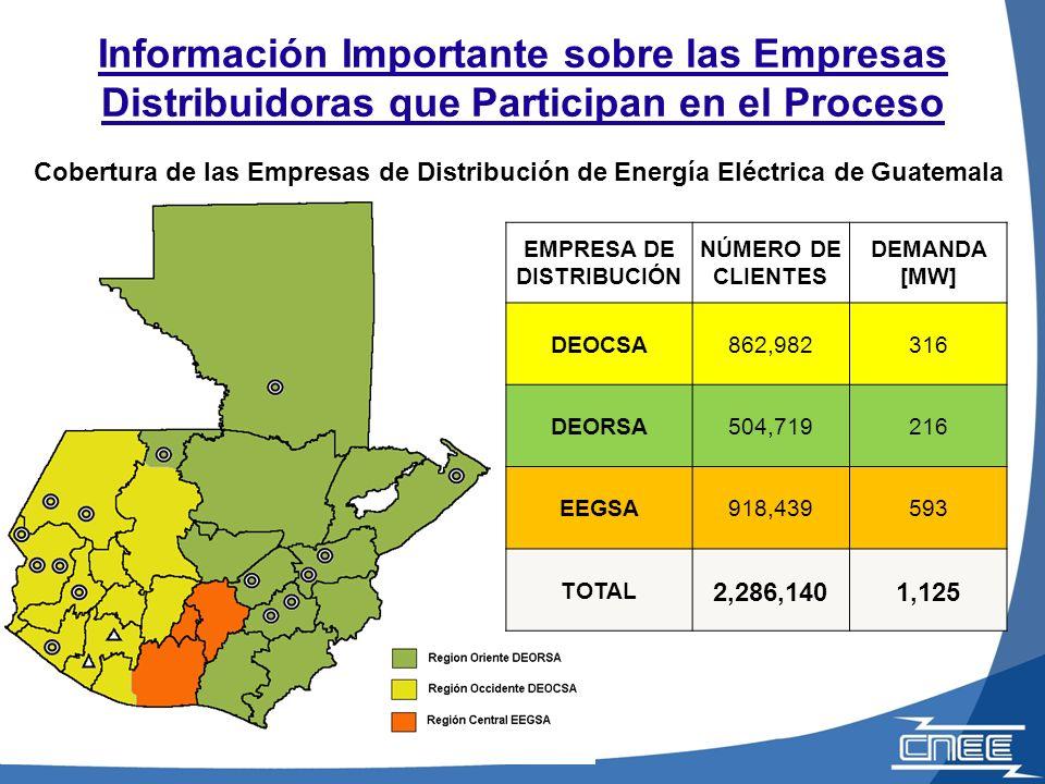 Información Importante sobre las Empresas Distribuidoras que Participan en el Proceso Cobertura de las Empresas de Distribución de Energía Eléctrica de Guatemala EMPRESA DE DISTRIBUCIÓN NÚMERO DE CLIENTES DEMANDA [MW] DEOCSA862,982316 DEORSA504,719216 EEGSA918,439593 TOTAL 2,286,1401,125