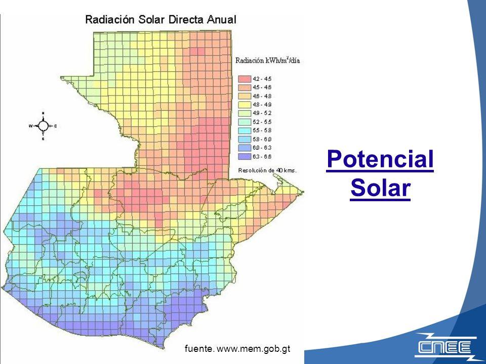 Potencial Solar fuente. www.mem.gob.gt
