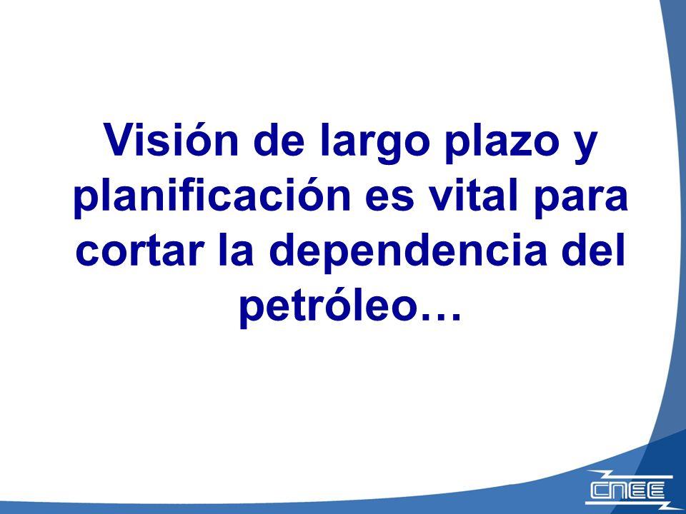Visión de largo plazo y planificación es vital para cortar la dependencia del petróleo…