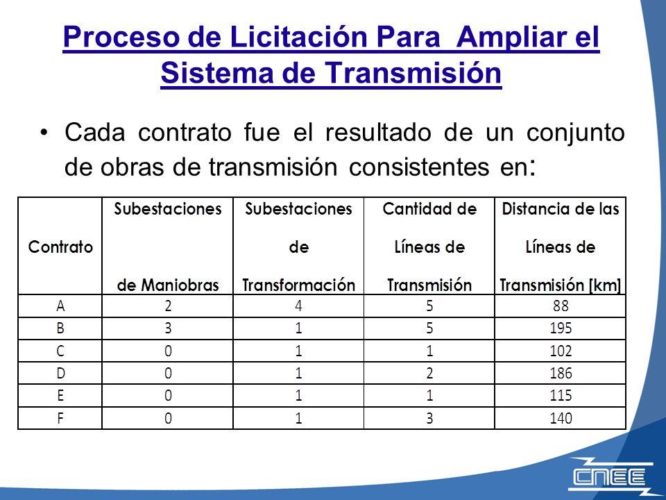 Cada contrato fue el resultado de un conjunto de obras de transmisión consistentes en : Proceso de Licitación Para Ampliar el Sistema de Transmisión