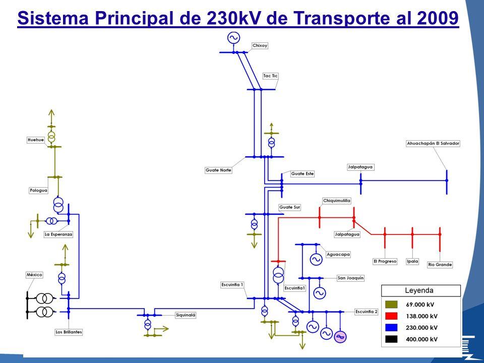 Sistema Principal de 230kV de Transporte al 2009