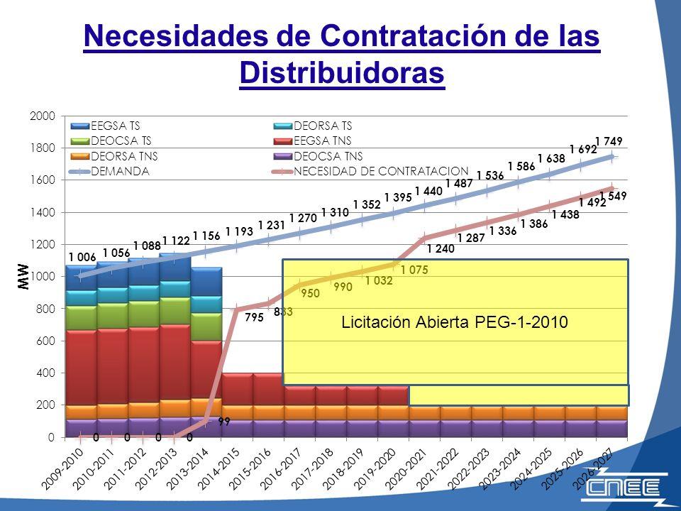 Necesidades de Contratación de las Distribuidoras Licitación Abierta PEG-1-2010