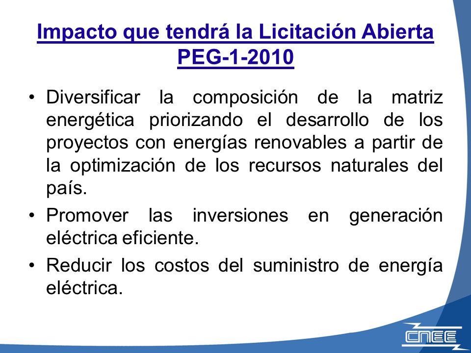 Impacto que tendrá la Licitación Abierta PEG-1-2010 Diversificar la composición de la matriz energética priorizando el desarrollo de los proyectos con energías renovables a partir de la optimización de los recursos naturales del país.
