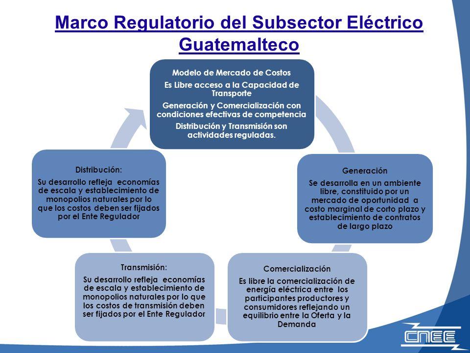 Marco Regulatorio del Subsector Eléctrico Guatemalteco 3 Modelo de Mercado de Costos Es Libre acceso a la Capacidad de Transporte Generación y Comercialización con condiciones efectivas de competencia Distribución y Transmisión son actividades reguladas.