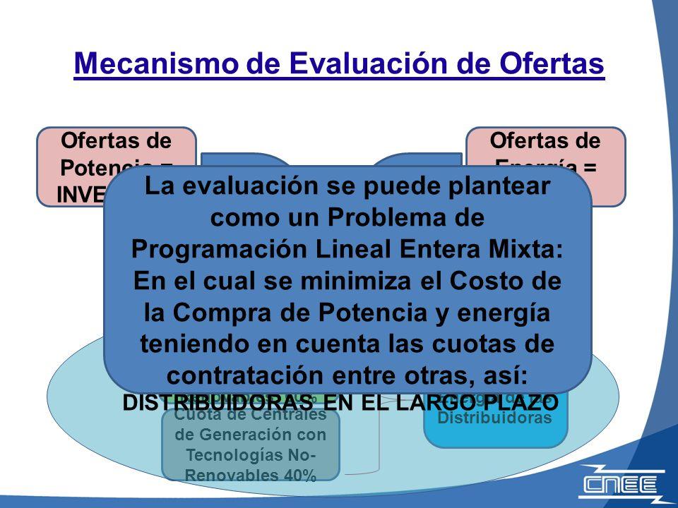 Mecanismo de Evaluación de Ofertas Cuota de Centrales de Generación con Tecnologías Renovables: 60% Cuota de Centrales de Generación con Tecnologías No- Renovables 40% Demanda de Potencia y Energía de las Distribuidoras Ofertas de Potencia = INVERSION Ofertas de Energía = O&M CUBRIR AL MINIMO COSTO LA DEMANDA DE POTENCIA Y ENERGÍA DE LAS DISTRIBUIDORAS EN EL LARGO PLAZO La evaluación se puede plantear como un Problema de Programación Lineal Entera Mixta: En el cual se minimiza el Costo de la Compra de Potencia y energía teniendo en cuenta las cuotas de contratación entre otras, así:
