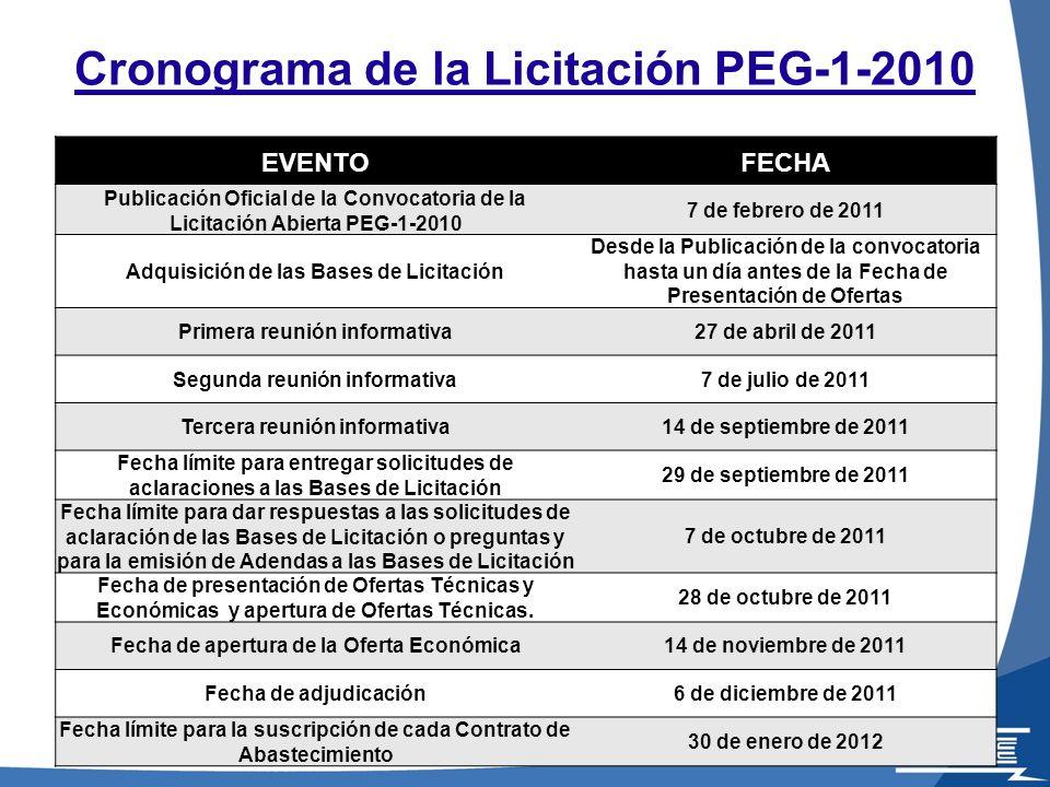 Cronograma de la Licitación PEG-1-2010 EVENTOFECHA Publicación Oficial de la Convocatoria de la Licitación Abierta PEG-1-2010 7 de febrero de 2011 Adquisición de las Bases de Licitación Desde la Publicación de la convocatoria hasta un día antes de la Fecha de Presentación de Ofertas Primera reunión informativa27 de abril de 2011 Segunda reunión informativa7 de julio de 2011 Tercera reunión informativa14 de septiembre de 2011 Fecha límite para entregar solicitudes de aclaraciones a las Bases de Licitación 29 de septiembre de 2011 Fecha límite para dar respuestas a las solicitudes de aclaración de las Bases de Licitación o preguntas y para la emisión de Adendas a las Bases de Licitación 7 de octubre de 2011 Fecha de presentación de Ofertas Técnicas y Económicas y apertura de Ofertas Técnicas.