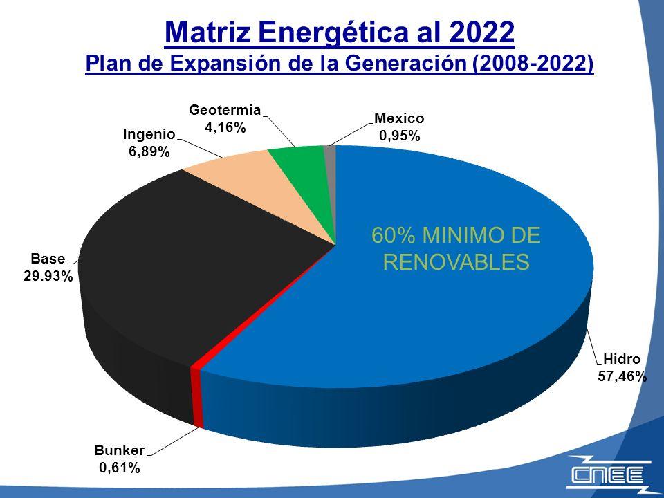 Matriz Energética al 2022 Plan de Expansión de la Generación (2008-2022) 60% MINIMO DE RENOVABLES