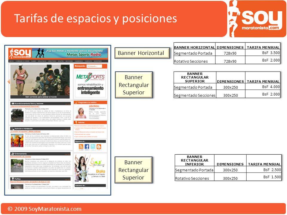 © 2009 SoyMaratonista.com Tarifas de espacios y posiciones Banner Horizontal Banner Rectangular Superior