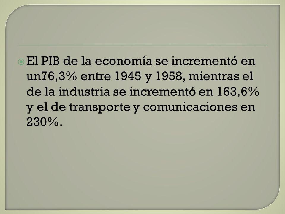 El PIB de la economía se incrementó en un76,3% entre 1945 y 1958, mientras el de la industria se incrementó en 163,6% y el de transporte y comunicacio