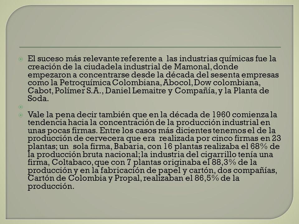 El suceso más relevante referente a las industrias químicas fue la creación de la ciudadela industrial de Mamonal, donde empezaron a concentrarse desde la década del sesenta empresas como la Petroquímica Colombiana, Abocol, Dow colombiana, Cabot, Polímer S.A., Daniel Lemaitre y Compañía, y la Planta de Soda.