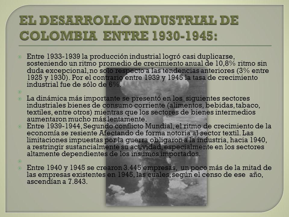 En la década posterior a la Guerra Mundial la industria colombiana fue capaz de desplazar en buena medida los productos importados y de satisfacer con producción nacional gran parte de la demanda de manufacturas.
