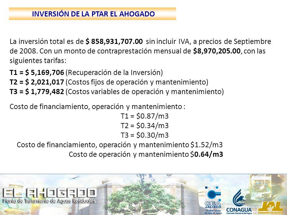 INVERSIÓN DE LA PTAR EL AHOGADO La inversión total es de $ 858,931,707.00 sin incluir IVA, a precios de Septiembre de 2008. Con un monto de contrapres