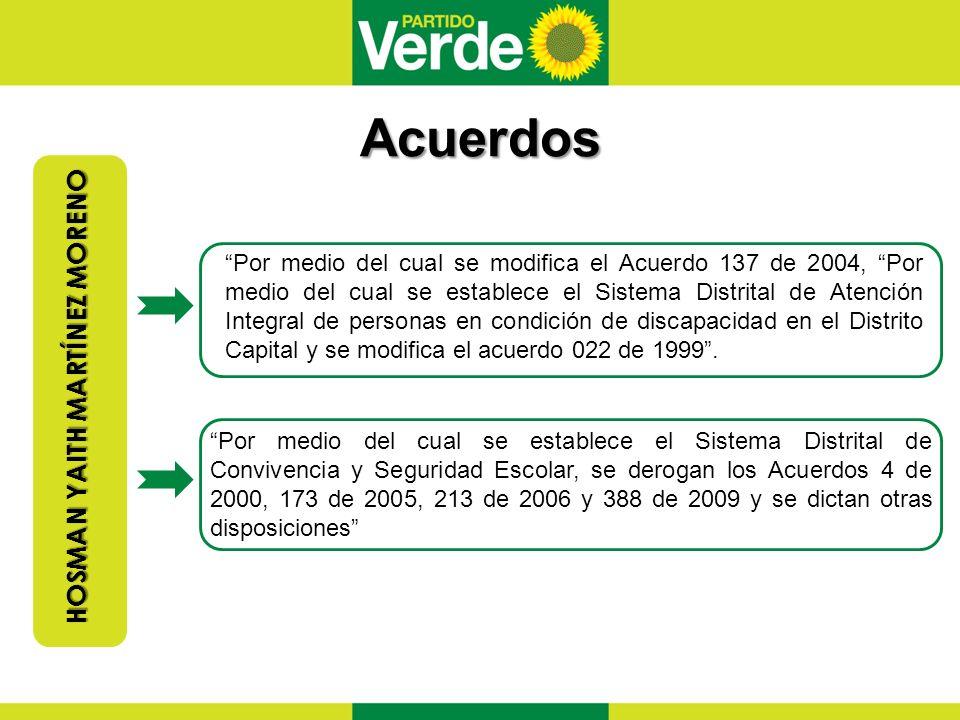 Acuerdos HOSMAN YAITHMARTÍNEZ MORENO HOSMAN YAITH MARTÍNEZ MORENO Por medio del cual se modifica el Acuerdo 137 de 2004, Por medio del cual se establece el Sistema Distrital de Atención Integral de personas en condición de discapacidad en el Distrito Capital y se modifica el acuerdo 022 de 1999.
