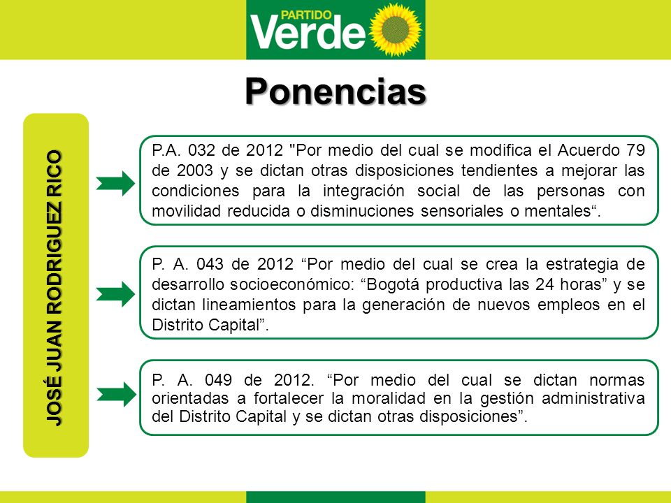 Ponencias JOSÉ JUAN RODRIGUEZ RICO.P.A.