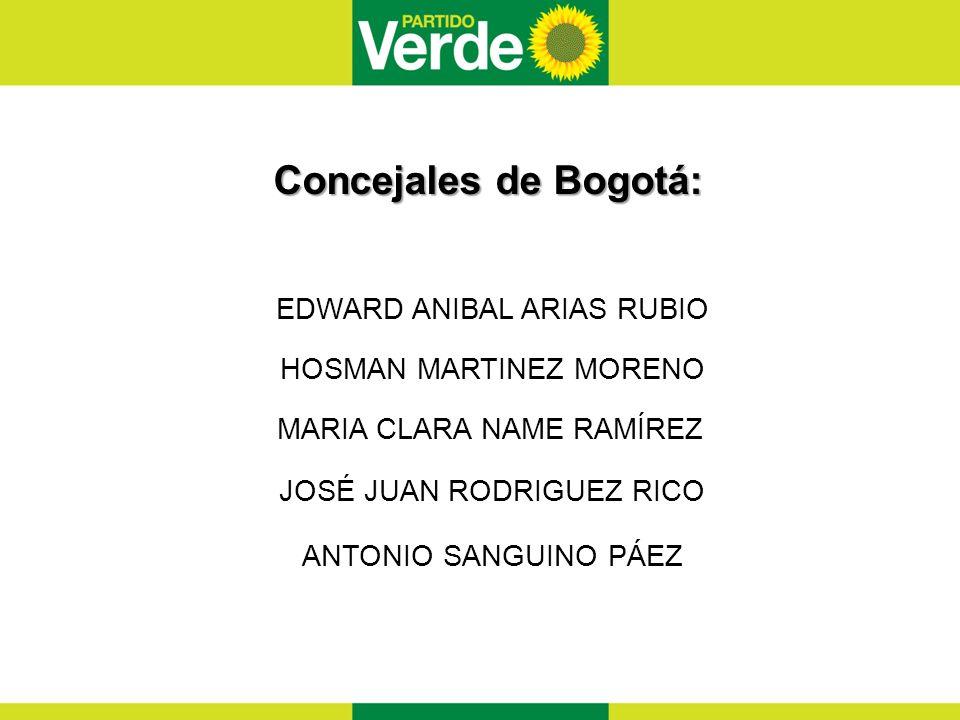 Portada Tabla de contenido Tabla de contenido Contraportada Tabla de contenido Concejal Edward Aníbal Arias Rubio Acuerdos Proyecto de acuerdo Proposiciones Ponencias Concejal Hosman Y.