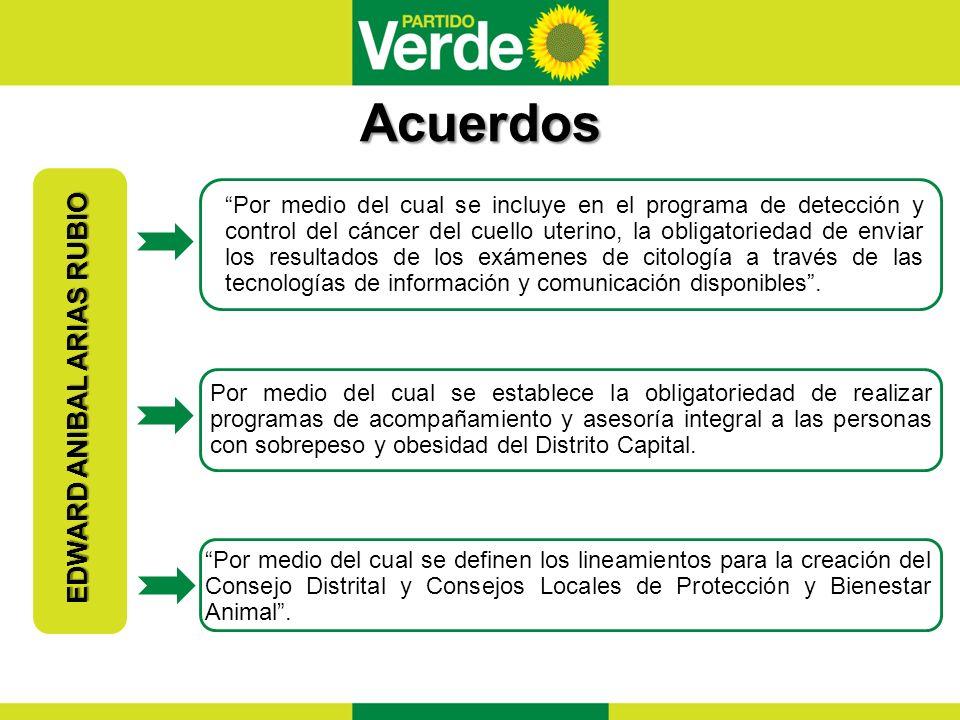 Proyecto de Acuerdo EDWARD ANIBAL ARIAS RUBIO Proyecto de Acuerdo 268.