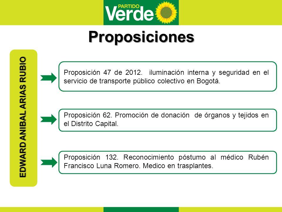 Proposiciones EDWARD ANIBAL ARIAS RUBIO Proposición 223.