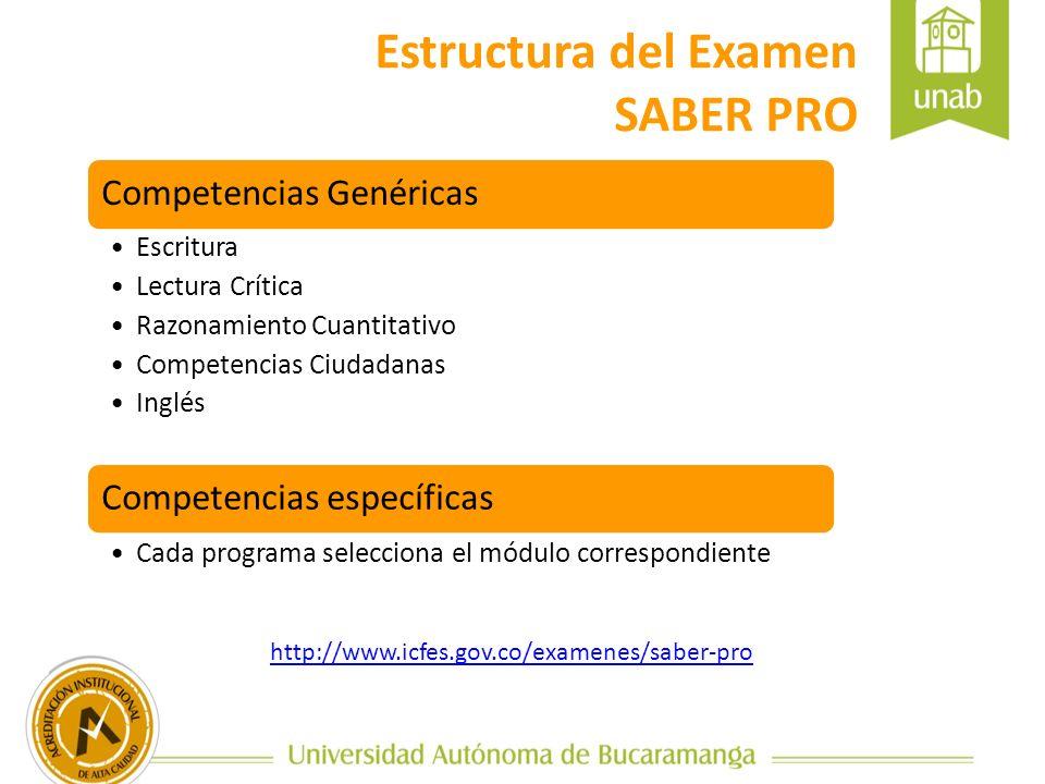 Competencias Genéricas Escritura Lectura Crítica Razonamiento Cuantitativo Competencias Ciudadanas Inglés Competencias específicas Cada programa selec