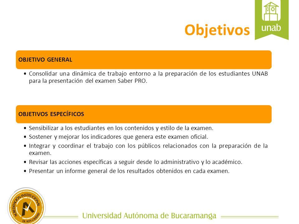 OBJETIVO GENERAL Consolidar una dinámica de trabajo entorno a la preparación de los estudiantes UNAB para la presentación del examen Saber PRO. OBJETI