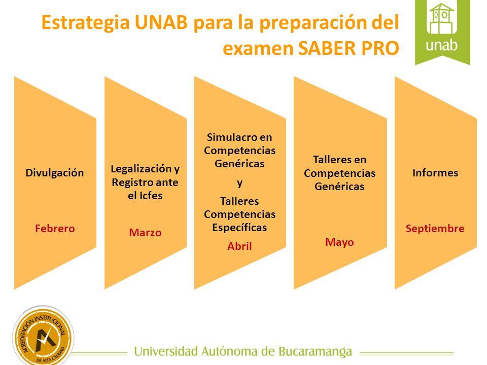 Etapa 1: Divulgación y Sensibilización Febrero Estrategia UNAB para la preparación del examen SABER PRO http://www.icfes.gov.co/