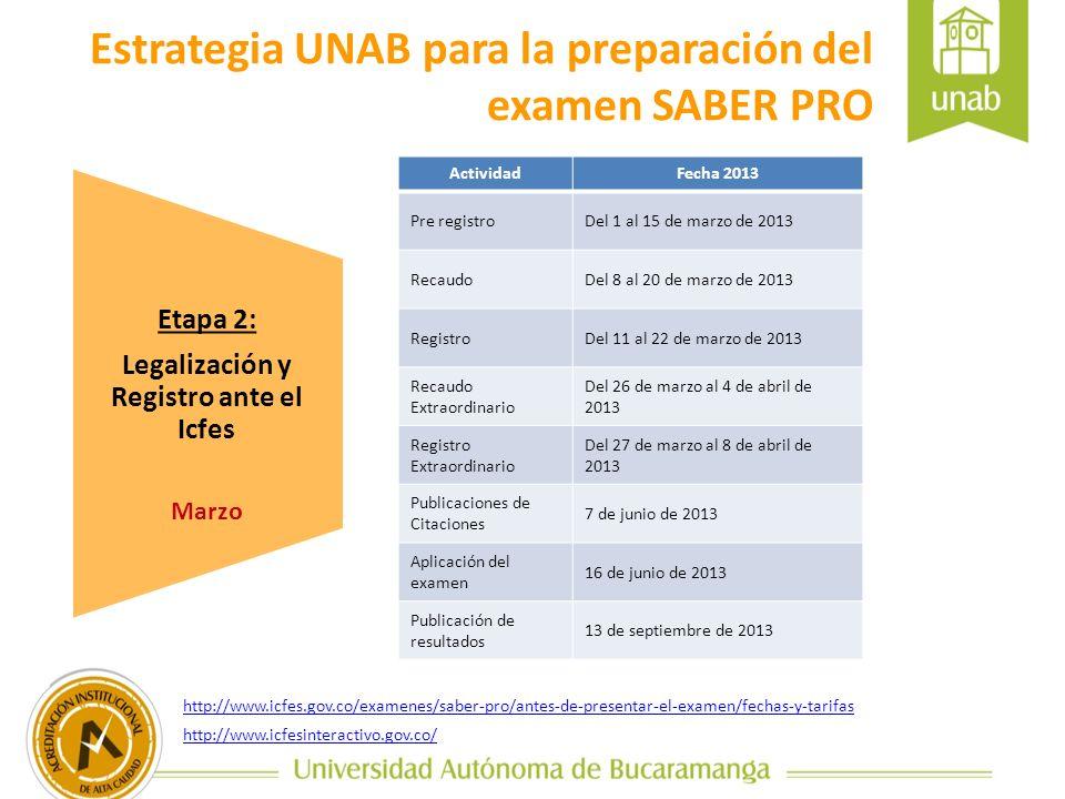 Etapa 2: Legalización y Registro ante el Icfes Marzo Estrategia UNAB para la preparación del examen SABER PRO http://www.icfes.gov.co/examenes/saber-pro/antes-de-presentar-el-examen/fechas-y-tarifas http://www.icfesinteractivo.gov.co/ ActividadFecha 2013 Pre registroDel 1 al 15 de marzo de 2013 RecaudoDel 8 al 20 de marzo de 2013 RegistroDel 11 al 22 de marzo de 2013 Recaudo Extraordinario Del 26 de marzo al 4 de abril de 2013 Registro Extraordinario Del 27 de marzo al 8 de abril de 2013 Publicaciones de Citaciones 7 de junio de 2013 Aplicación del examen 16 de junio de 2013 Publicación de resultados 13 de septiembre de 2013