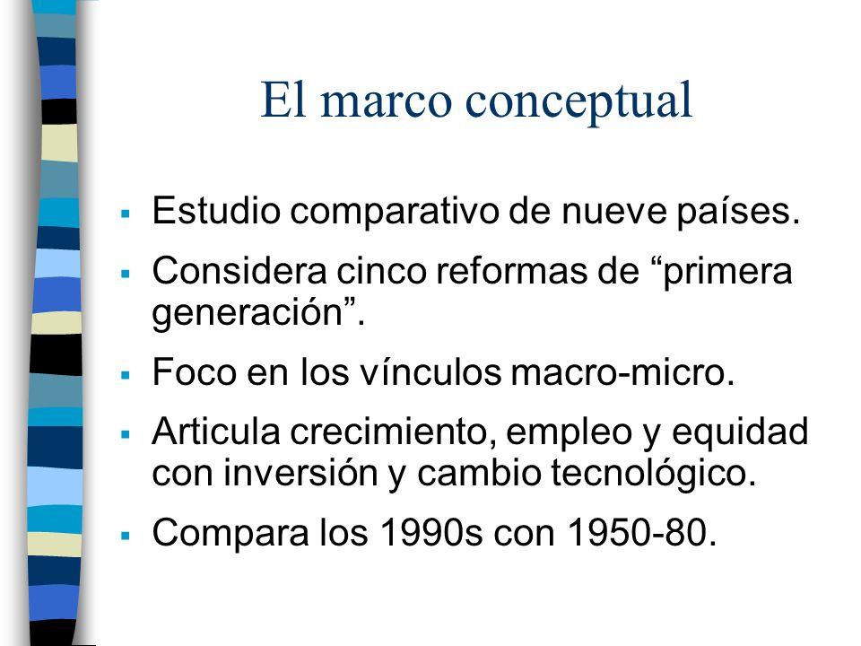 El marco conceptual Estudio comparativo de nueve países. Considera cinco reformas de primera generación. Foco en los vínculos macro-micro. Articula cr