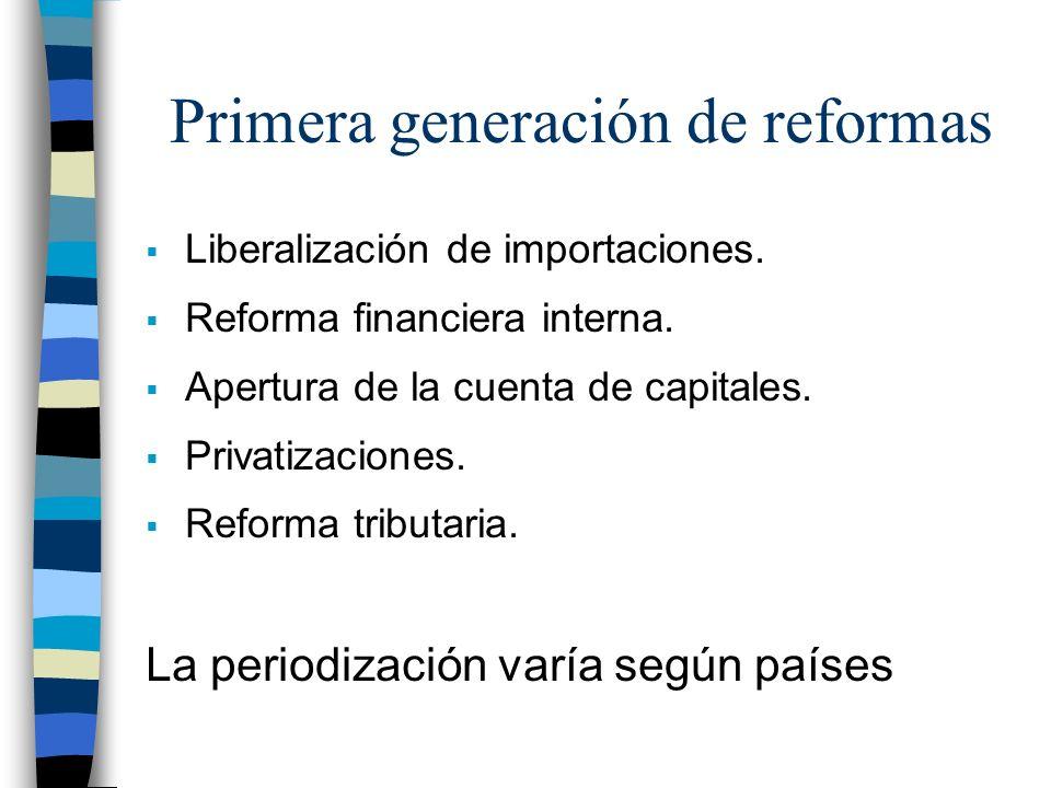 Primera generación de reformas Liberalización de importaciones. Reforma financiera interna. Apertura de la cuenta de capitales. Privatizaciones. Refor