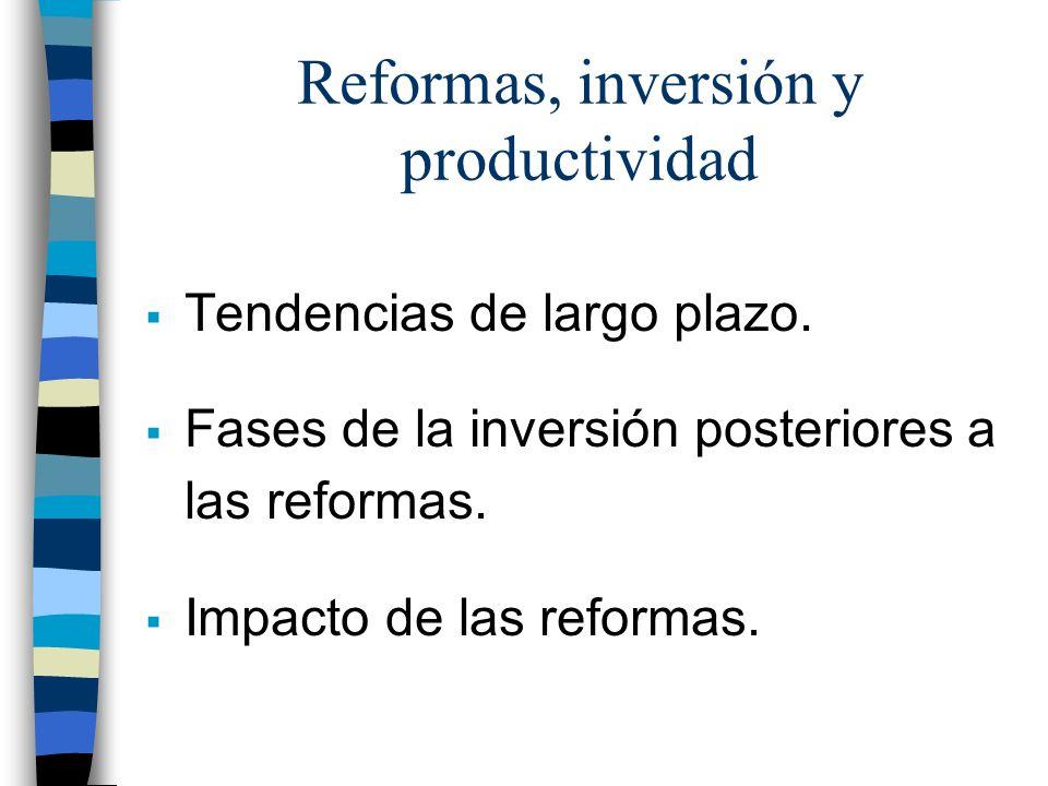 Reformas, inversión y productividad Tendencias de largo plazo. Fases de la inversión posteriores a las reformas. Impacto de las reformas.