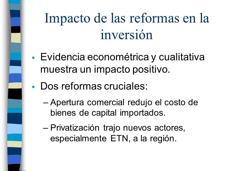 Impacto de las reformas en la inversión Evidencia econométrica y cualitativa muestra un impacto positivo. Dos reformas cruciales: –Apertura comercial