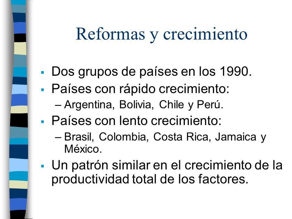 Reformas y crecimiento Dos grupos de países en los 1990. Países con rápido crecimiento: –Argentina, Bolivia, Chile y Perú. Países con lento crecimient