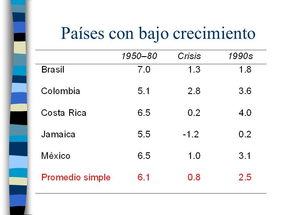 Países con bajo crecimiento