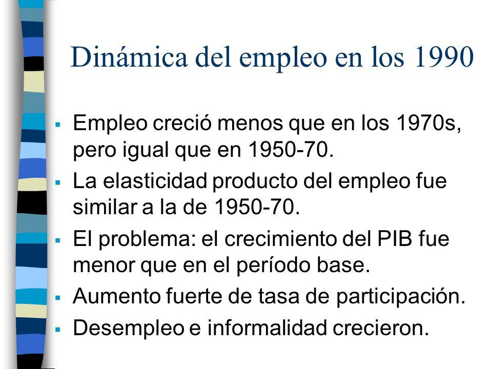 Dinámica del empleo en los 1990 Empleo creció menos que en los 1970s, pero igual que en 1950-70. La elasticidad producto del empleo fue similar a la d