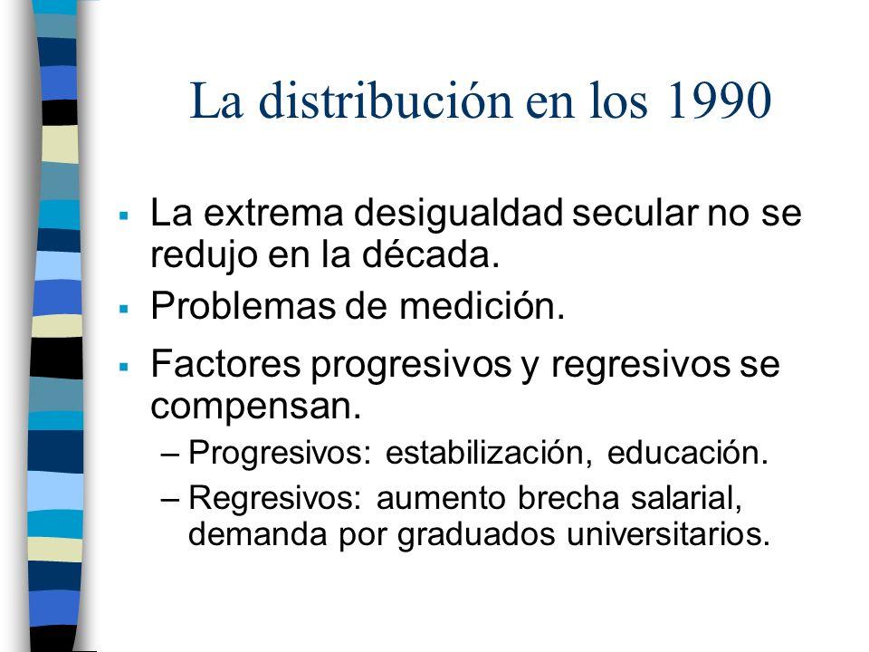 La distribución en los 1990 La extrema desigualdad secular no se redujo en la década. Problemas de medición. Factores progresivos y regresivos se comp
