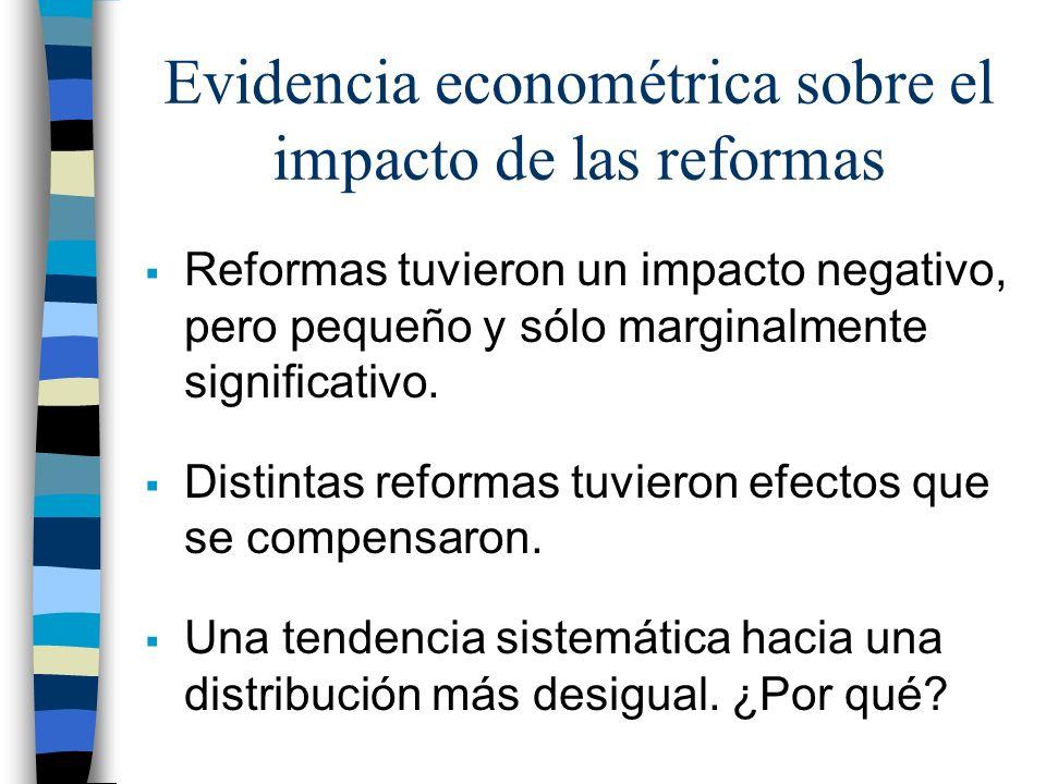 Evidencia econométrica sobre el impacto de las reformas Reformas tuvieron un impacto negativo, pero pequeño y sólo marginalmente significativo. Distin