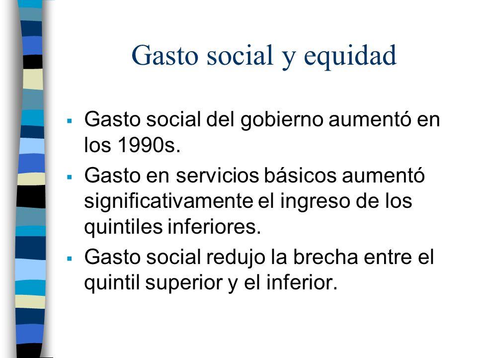 Gasto social y equidad Gasto social del gobierno aumentó en los 1990s. Gasto en servicios básicos aumentó significativamente el ingreso de los quintil