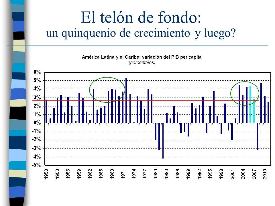 El telón de fondo: un quinquenio de crecimiento y luego? América Latina y el Caribe: variación del PIB per capita (porcentajes)