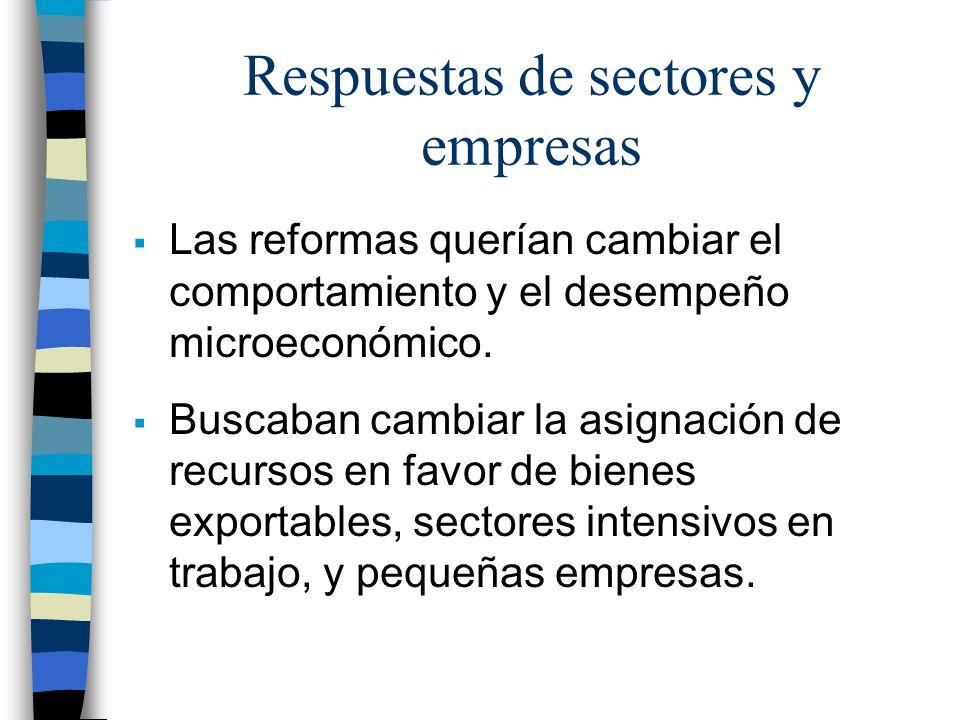 Respuestas de sectores y empresas Las reformas querían cambiar el comportamiento y el desempeño microeconómico.