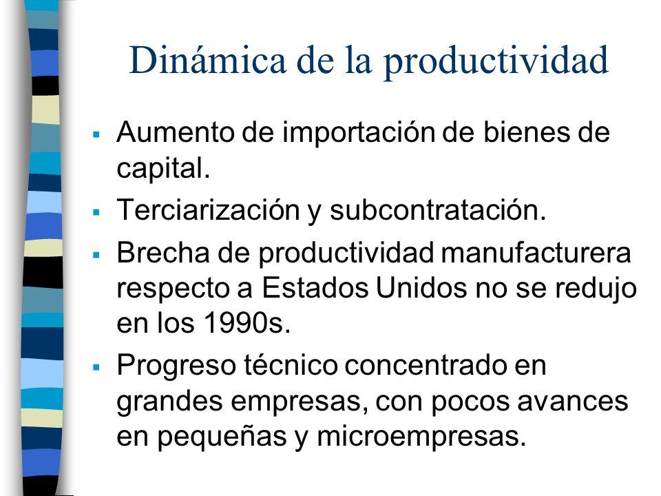 Dinámica de la productividad Aumento de importación de bienes de capital. Terciarización y subcontratación. Brecha de productividad manufacturera resp